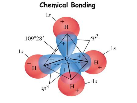 Chemical Bonding. What is Chemical Bonding? Chemical Bonding is two or more atoms combining by sharing electrons so that a new substance is produced that.
