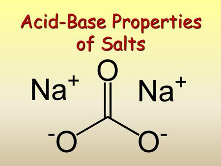 Acid-Base Properties of Salts. These salts simply dissociate in water: KCl(s)  K + (aq) + Cl - (aq)