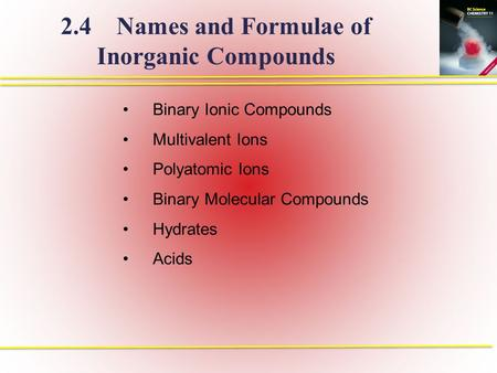 2.4 Names and Formulae of Inorganic Compounds Binary Ionic Compounds Multivalent Ions Polyatomic Ions Binary Molecular Compounds Hydrates Acids.