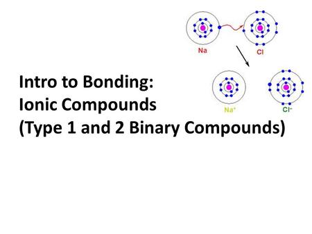 Intro to Bonding: Ionic Compounds (Type 1 and 2 Binary Compounds)