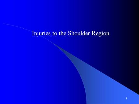 1 Injuries to the Shoulder Region 2 Movements of the Shoulder – Flexion – Extension – Abduction – Adduction – Internal Rotation – External Rotation –