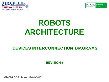 ROBOTS ARCHITECTURE DEVICES INTERCONNECTION DIAGRAMS REVISION 0 MD-CT-RO-55 Rev.0 18/01/2012.