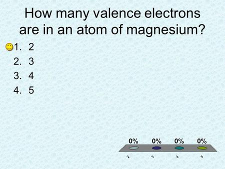 How many valence electrons are in an atom of magnesium? 1.2 2.3 3.4 4.5.