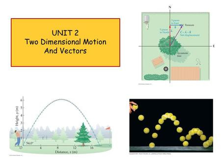 UNIT 2 Two Dimensional Motion And Vectors. Wednesday September 20 th 2 Independence of Motion.