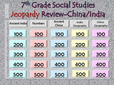 500 400 China Geography 400 500 India Geography 100 200 300 400 500 Ancient India Ancient China Numbers.