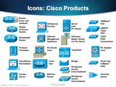 Icons: Cisco Products Router- Color and subdued 100BaseT Hub