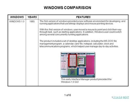 1 of 6 WINDOWS COMPARISION WINDOWSYEARSFEATURES WINDOWS 1.01985 The first version of windows provided a new software environment for developing and running.