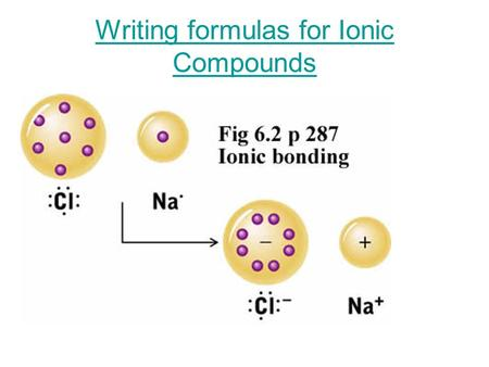 Writing formulas for Ionic Compounds. Review Ionic compounds are composed of cations (metals) and anions (nonmetals). Although they are composed of ions,