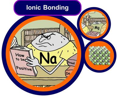Ionic Bonding. Elements Elements are the simplest substances. There are about 100 different elements. Each element is made up of just one particular type.