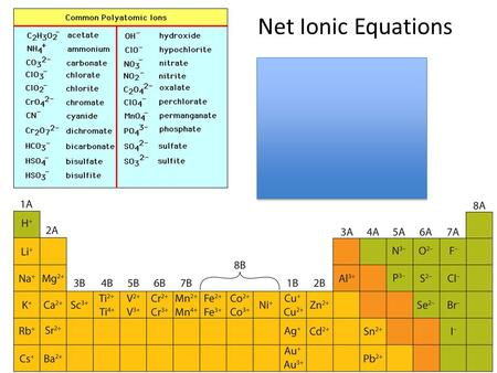 Net Ionic Equations.