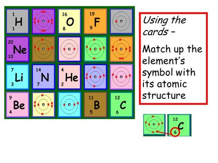 Using the cards – Match up the element's symbol with its atomic structure.