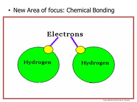 New Area of focus: Chemical <strong>Bonding</strong> Copyright © 2010 Ryan P. Murphy.