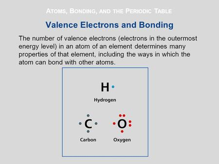 A TOMS, B ONDING, AND THE P ERIODIC T ABLE Valence Electrons and Bonding The number of valence electrons (electrons in the outermost energy level) in an.