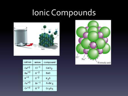 Ionic Compounds. What do these have in common? CO 2 H 2 O C 3 H 8 HCl C 6 H 12 O 6 MgCl K 2 O.