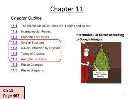 Chapter 11 1 Ch 11 Page 467 Intermolecular forces according to Google Images: