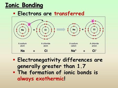 Ionic Bonding  Electrons are transferred  Electronegativity differences are generally greater than 1.7  The formation of ionic bonds is always exothermic!