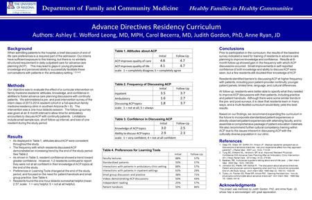 Advance Directives Residency Curriculum Authors: Ashley E. Wofford Leong, MD, MPH, Carol Becerra, MD, Judith Gordon, PhD, Anne Ryan, JD Department of Family.