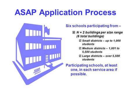 ASAP Application Process Six schools participating from –  N = 2 buildings per size range (6 total buildings)  Small districts – up to 1,000 students.