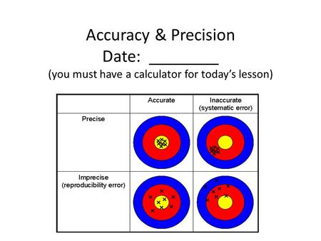 Accuracy & Precision Date: ________ (you must have a calculator for today's lesson)