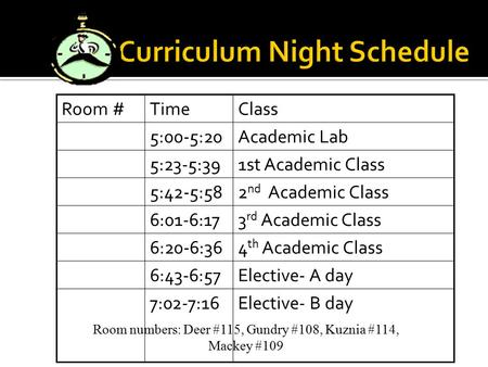 Room #TimeClass 5:00-5:20Academic Lab 5:23-5:391st Academic Class 5:42-5:582 nd Academic Class 6:01-6:173 rd Academic Class 6:20-6:364 th Academic Class.