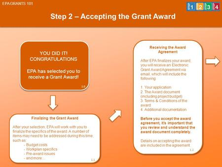 Step 2 – Accepting the Grant Award EPA GRANTS 101 YOU DID IT! CONGRATULATIONS EPA has selected you to receive a Grant Award! Receiving the Award Agreement.