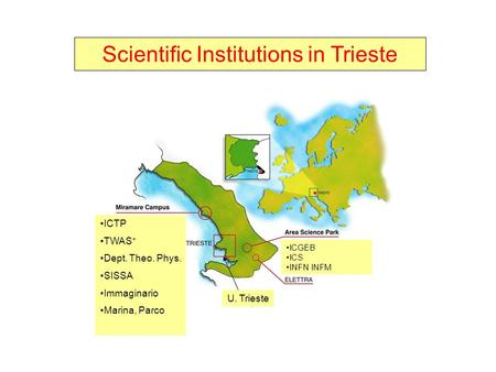 ICTP TWAS + Dept. Theo. Phys. SISSA Immaginario Marina, Parco ICGEB ICS INFN INFM U. Trieste Scientific Institutions in Trieste.