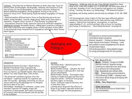 "Belonging and Fitting in. Literacy ""Cloud Busting"" by Malorie Blackman as whole class topic focus for literacy work. Autobiography and Biography…Analysing."