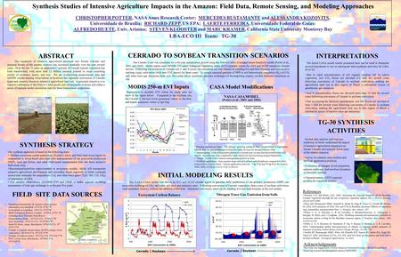 References Ferreira, L.G. and Huete, A.R., 2004, Assessing the seasonal dynamics of the Brazilian Cerrado vegetation through the use of spectral vegetation.