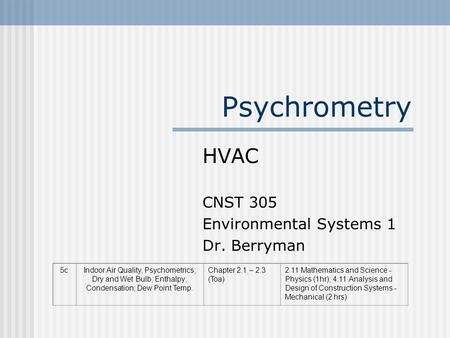 Psychrometry HVAC CNST 305 Environmental Systems 1 Dr. Berryman 5cIndoor Air Quality, Psychometrics; Dry and Wet Bulb; Enthalpy; Condensation; Dew Point.
