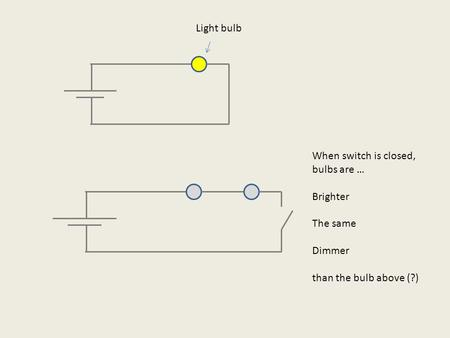 Light bulb When switch is closed, bulbs are … Brighter The same Dimmer than the bulb above (?)