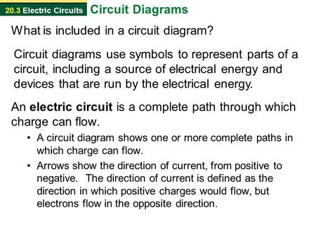 20.3 Electric Circuits What is included in a circuit diagram? Circuit Diagrams Circuit diagrams use symbols to represent parts of a circuit, including.