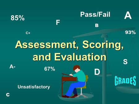 Assessment, Scoring, and Evaluation C+ Pass/Fail A A- 85% F S Unsatisfactory 67% D C B 93%
