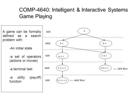 COMP-4640: Intelligent & Interactive Systems Game Playing A game can be formally defined as a search problem with: -An initial state -a set of operators.