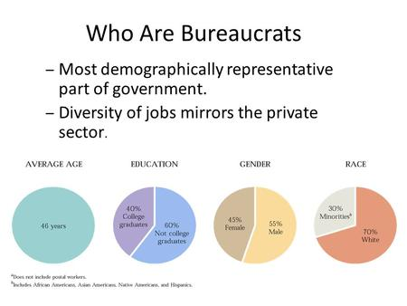 Who Are Bureaucrats Most demographically representative part of government. Diversity of jobs mirrors the private sector.