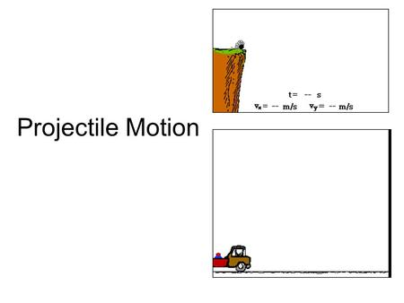 Projectile Motion. A Projectile What is a projectile? –A projectile is any object that is acted upon by gravity alone. –Note that gravity acts in the.