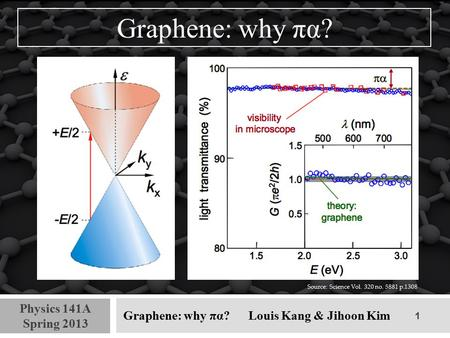 1 Physics 141A Spring 2013 Graphene: why πα? Louis Kang & Jihoon Kim Graphene: why πα? Source: Science Vol. 320 no. 5881 p.1308.