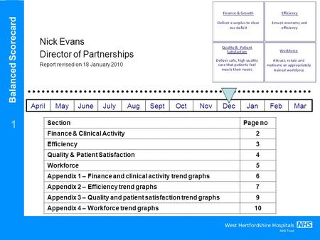 Balanced Scorecard 1 Nick Evans Director of Partnerships Report revised on 18 January 2010 SectionPage no Finance & Clinical Activity2 Efficiency3 Quality.