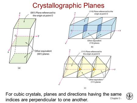 Chapter 3 - Crystallographic Planes For cubic crystals, planes and directions having the same indices are perpendicular to one another.