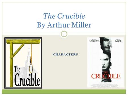 CHARACTERS The Crucible By Arthur Miller. Introductory Information Written by Arthur Miller In 1953 A fictional recreation of the Salem Witch Trials,