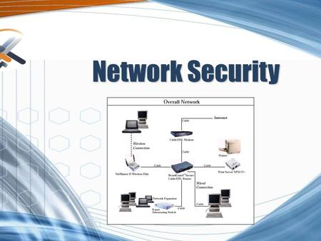 Trish Miller Network Security. Trish Miller Types of Attacks Attacks on the OSI & TCP/IP Model Attack Methods Prevention Switch Vulnerabilities and Hacking.