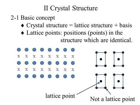 2-1 Basic concept  Crystal structure = lattice structure + basis  Lattice points: positions (points) in the structure which are identical. II Crystal.
