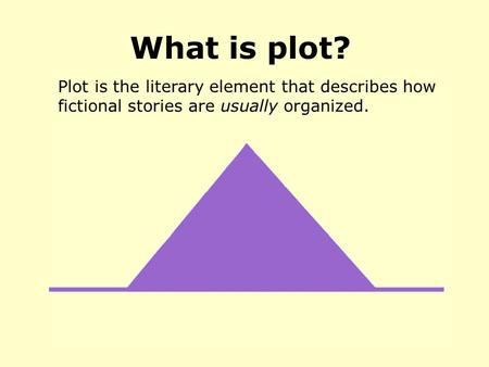 Plot is the literary element that describes how fictional stories are usually organized. What is plot?