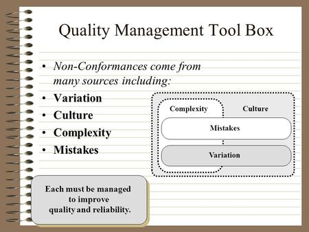 Each must be managed to improve quality and reliability. Each must be managed to improve quality and reliability. Non-Conformances come from many sources.