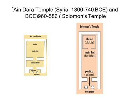 ' Ain Dara Temple (Syria, 1300-740 BCE) and Solomon's Temple (960-586 BCE)