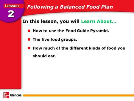 Following a Balanced Food Plan In this lesson, you will Learn About… How to use the Food Guide Pyramid. The five food groups. How much of the different.