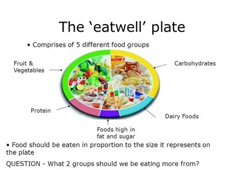The 'eatwell' plate Comprises of 5 different food groups Food should be eaten in proportion to the size it represents on the plate QUESTION - What 2 groups.
