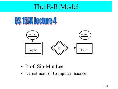 The E-R Model CS 157A Lecture 4 Prof. Sin-Min Lee