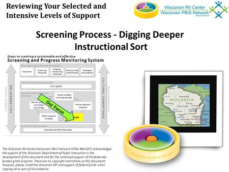 Screening Process - Digging Deeper Instructional Sort Our Focus The Wisconsin RtI Center/Wisconsin PBIS Network (CFDA #84.027) acknowledges the support.
