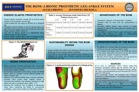 THE BiOM: A BIONIC PROSTHETIC LEG-ANKLE SYSTEM ALYSSA BROWNJENNIFER CHICKOLA 0.751.001.251.501.75 Conventional Prosthesis 0.78±0.251.06±0.351.40±0.411.64±0.491.90±0.65.