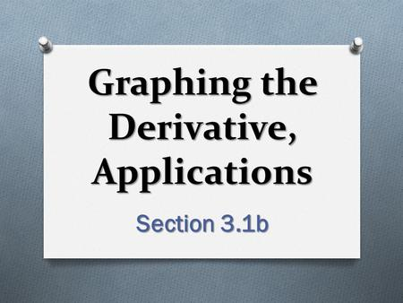 Graphing the Derivative, Applications Section 3.1b.